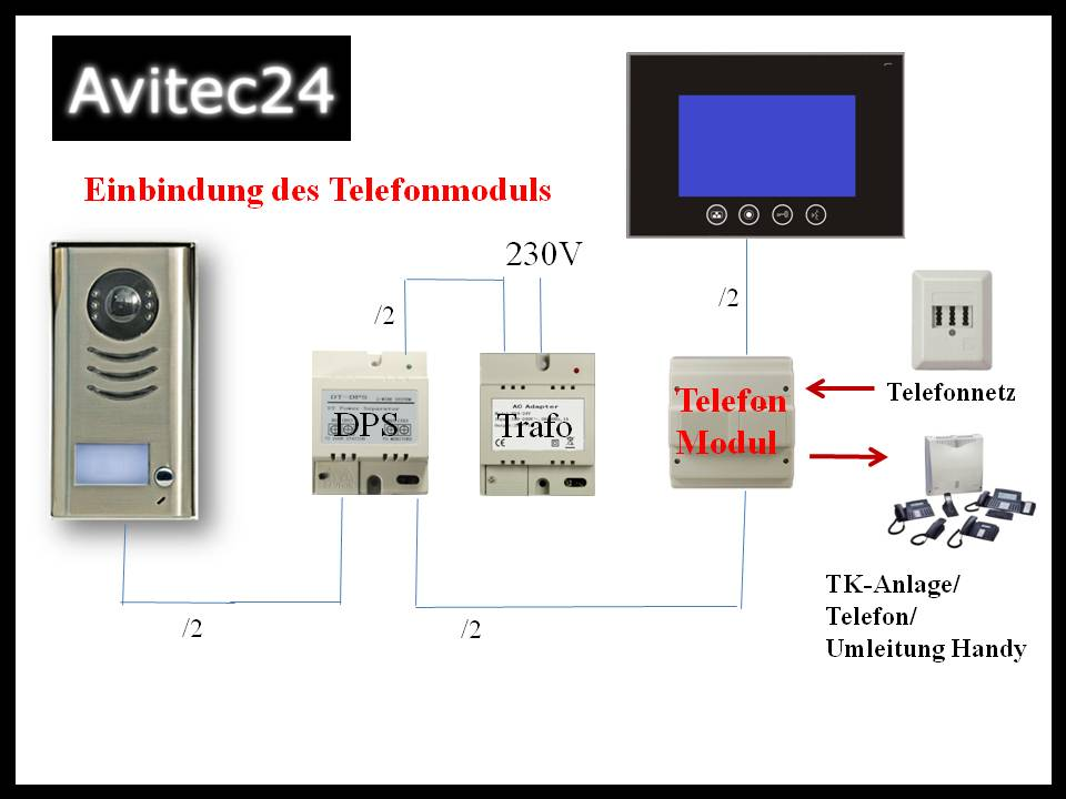 Videosprechanlage-Telefonmodul-Integration eines Telefonmoduls in die Video-Tuersprechanlage